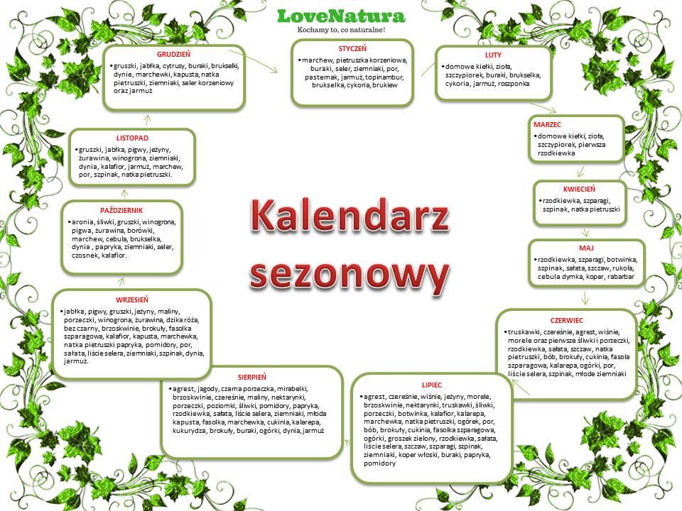 kalendarz sezonowy - jedz sezonowo!